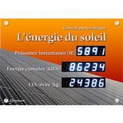 Afficheur alphanum rique et num rique afficheur for Afficheur numerique exterieur